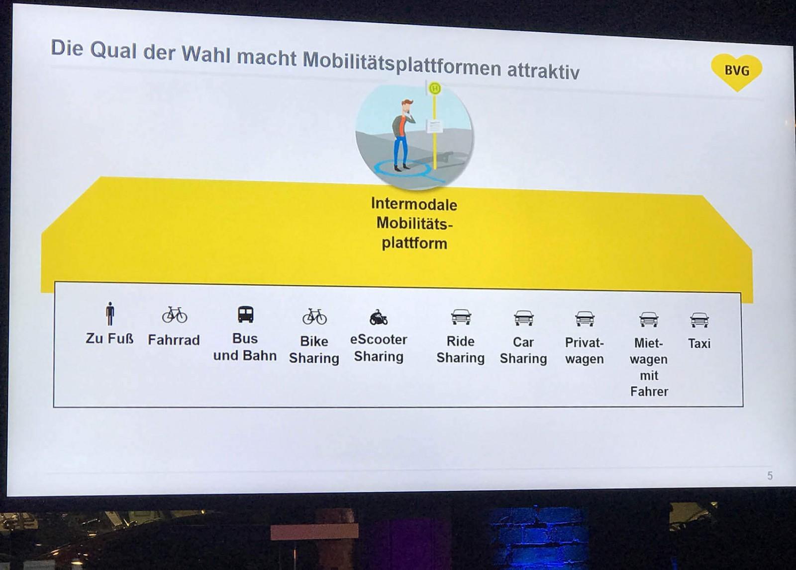 Moderatorin Bitkom Mobility Konferenz zu Smart Mobility